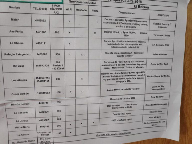 Liste des campings d'El Bolson